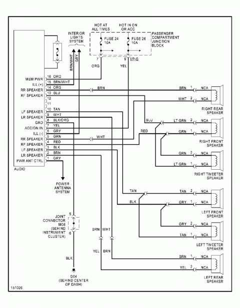Car Audio Wiring Diagram Free Picture Schematic