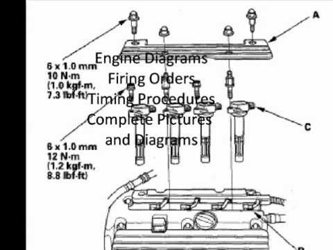 2003 Buick Rendezvous Radio Wiring Diagram | schematic and ...