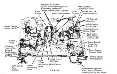 1996 Ford F 150 Engine Sensor Diagram