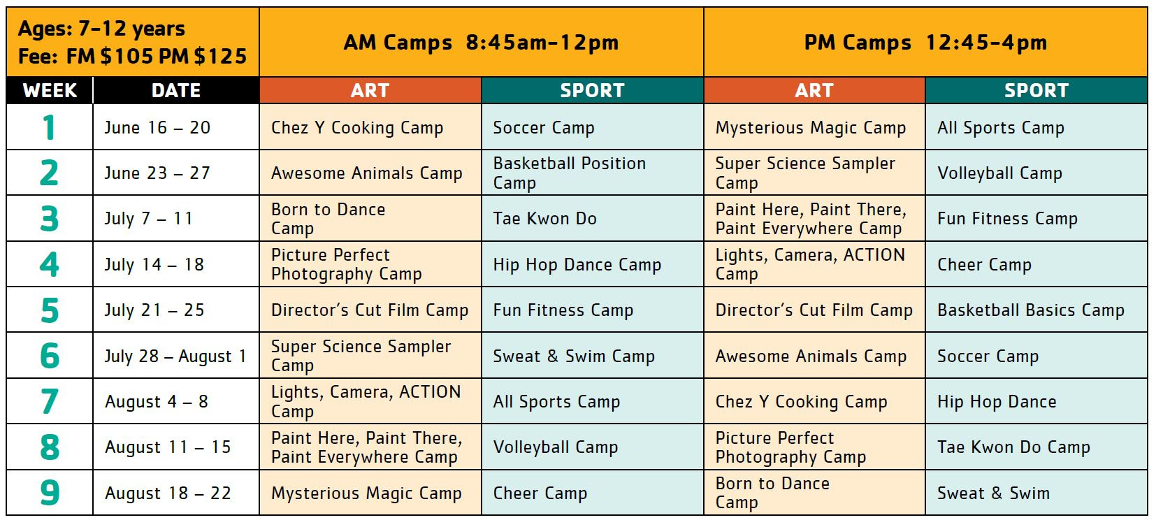 Specialty Summer Camps