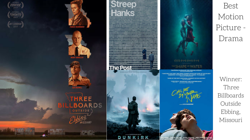 Complete List of Golden Globe Winners and Nominees 2018 ...