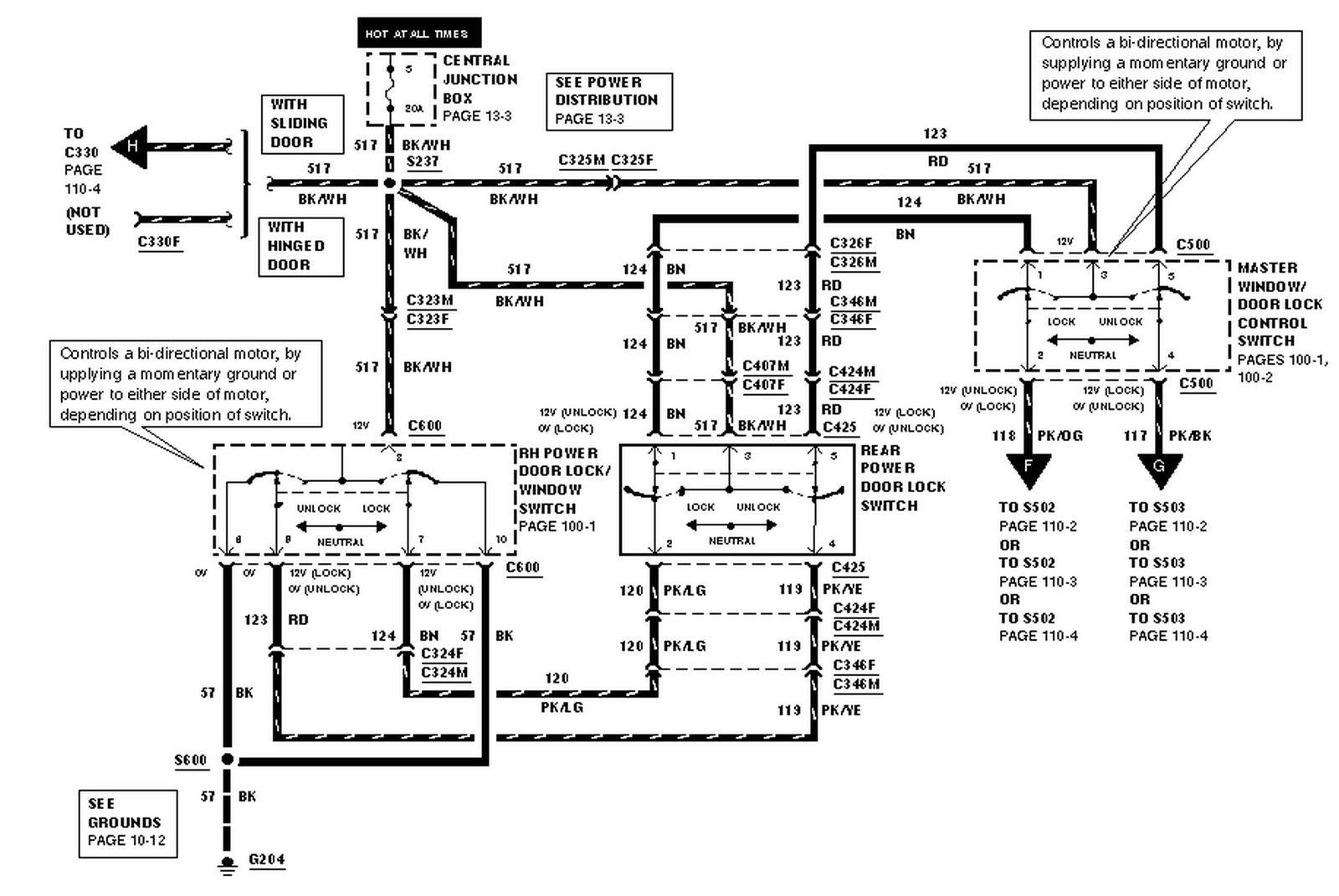 Wire Diagram For 95 Ford Econoline - Complete Wiring Schemas