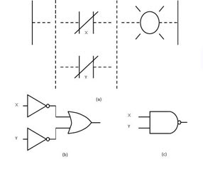 Ladder Logic Basics Technology Transfer Services
