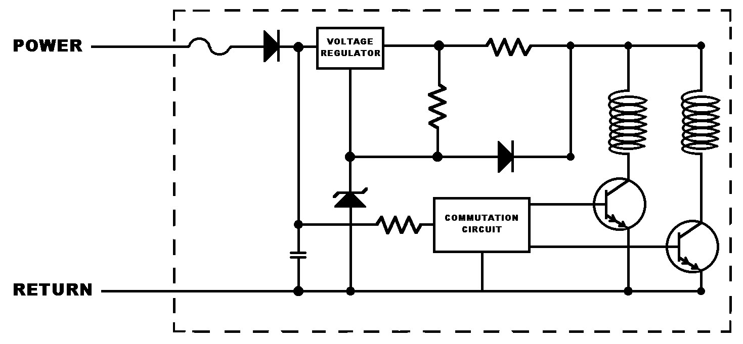 different methods to control fan speed