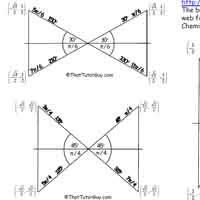 Unit Circle Bow Tie