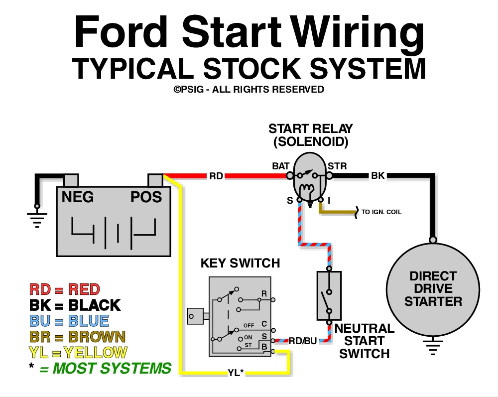 1970 ford starter wiring 31 ford starter relay wiring diagram wiring diagram list  31 ford starter relay wiring diagram