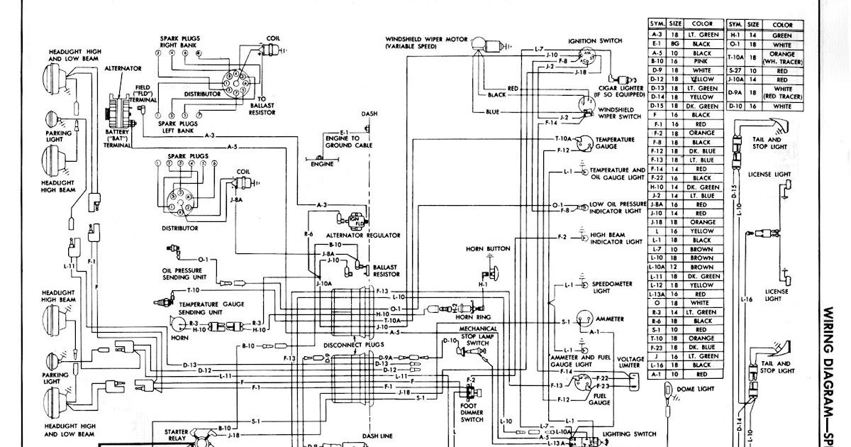 Maruti Wagon R Electrical Wiring Diagram Pdf