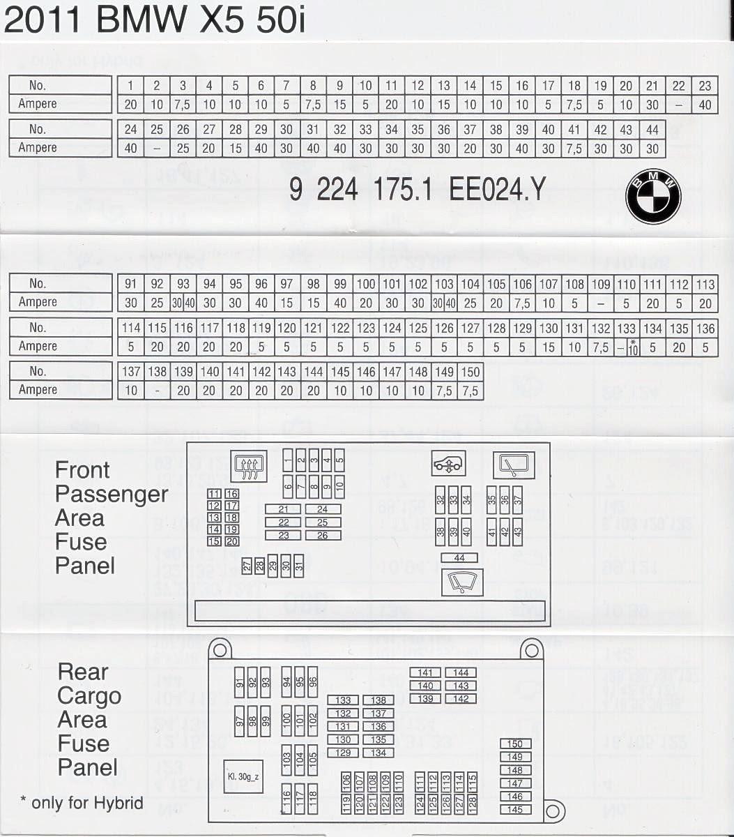 2010 Jaguar Xf Fuse Box Diagram - Jaguar XF Review