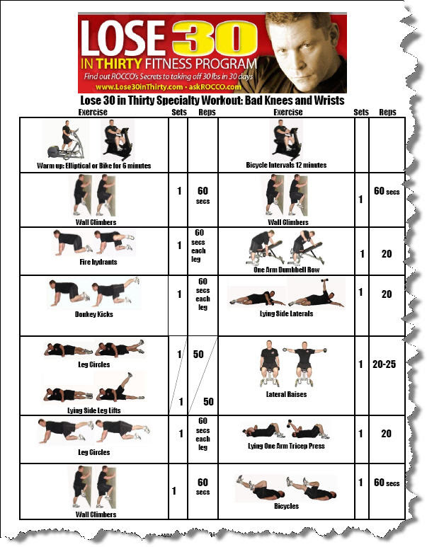 Workout Routines For Women To Lose Weight And Tone Fast ...