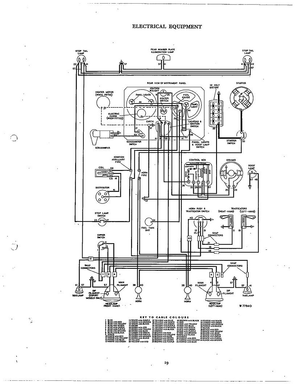 Car Wiring Diagrams Uk 5 3 Ls1 Wiring Harness Diagrams For Wiring Diagram Schematics