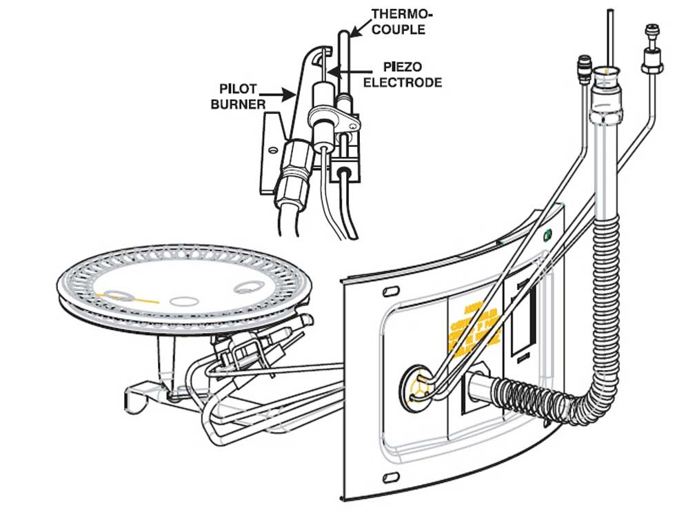 Whirlpool Water Heater Wiring Diagram from lh5.googleusercontent.com