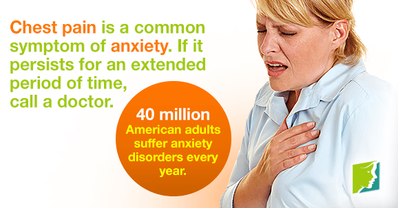 Chest Pain and Anxiety