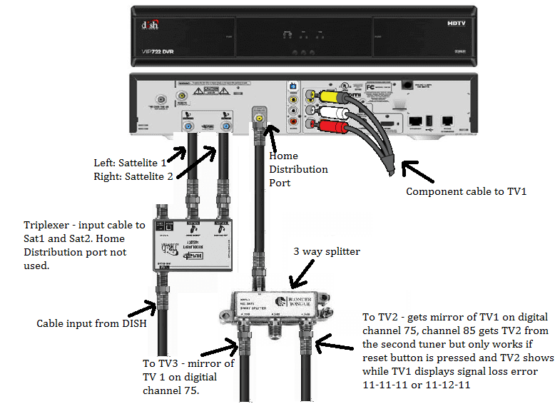 DIAGRAM] Dish Network 722k Wiring Diagram FULL Version HD Quality Wiring  Diagram - CANVASDIAGRAM.PHOTON-PLUS.FRcanvasdiagram.photon-plus.fr
