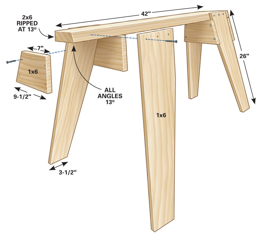 Plans for sawhorses din plug wiring