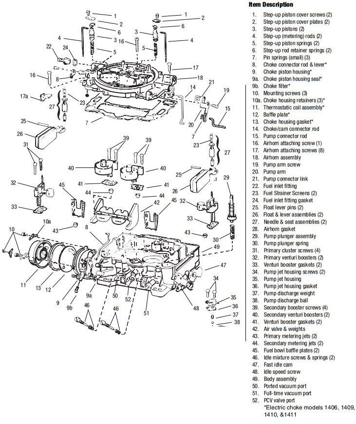 1405 Edelbrock Wiring Diagram Ford Vulcan Engine Diagram 7ways Losdol2 Jeanjaures37 Fr