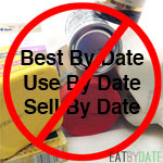 Food Date Myth
