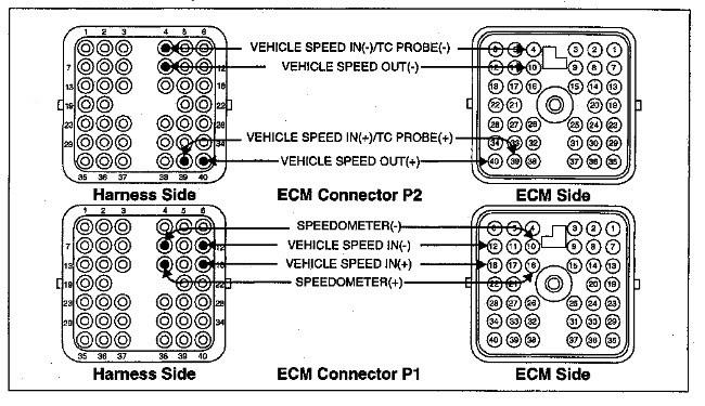 Diagram Cat 3176 Ecm Wiring Diagram Full Version Hd Quality Wiring Diagram Outschematics2e Angelux It