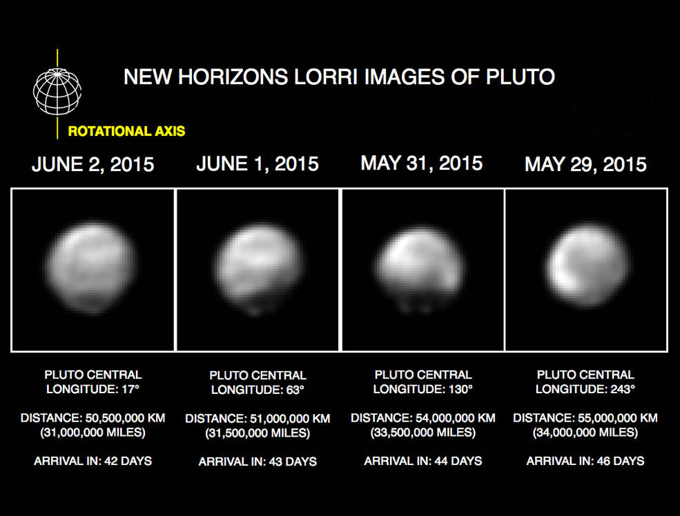"New Horizons LORRI images of the 4 different ""faces"" of Pluto as it rotates"