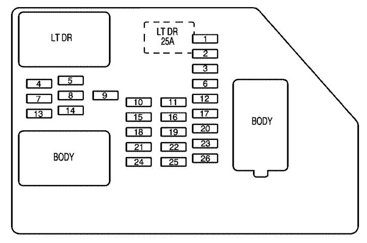 Gmc Yukon 2009 2014 Fuse Box Diagram Auto Genius
