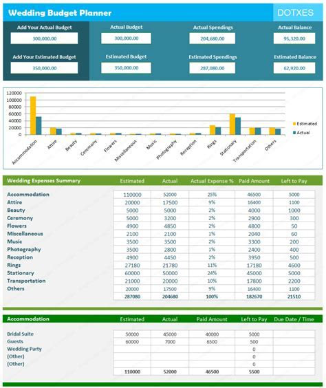Wedding Budget Calculator and Estimator ? Spreadsheet