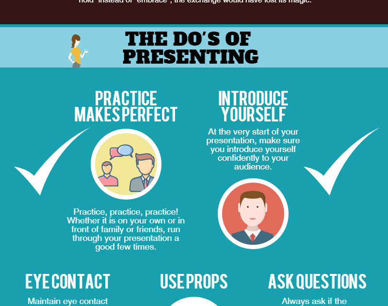 Do's and Don'ts of Presenting