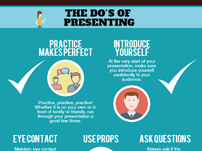 Do's and Don'ts of Delivering Powerful Presentations