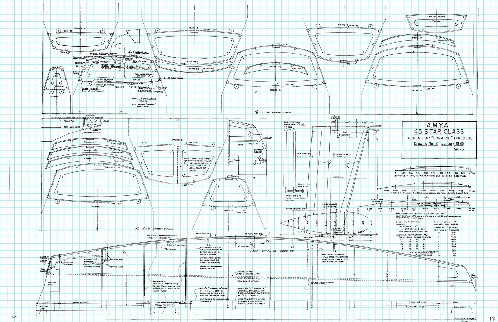 Model Sailboat Plans RC sailboat-easy quick steps to get started
