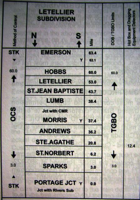 CN Letellier Subdivision