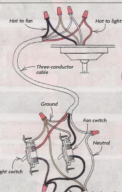 Three Way Switch Wiring Diagrams One Light