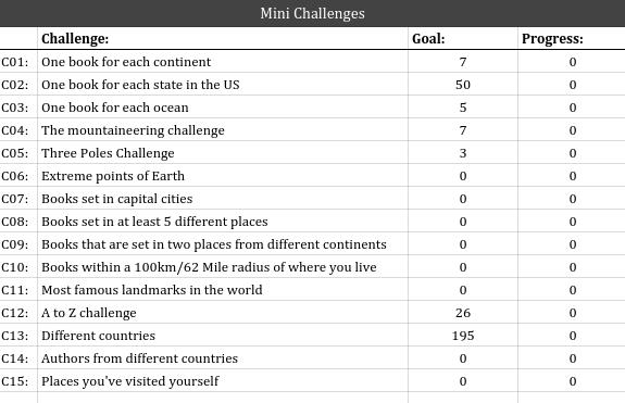 AtW16 spreadsheet 2