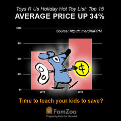 Time to Teach Your Kids to Save?