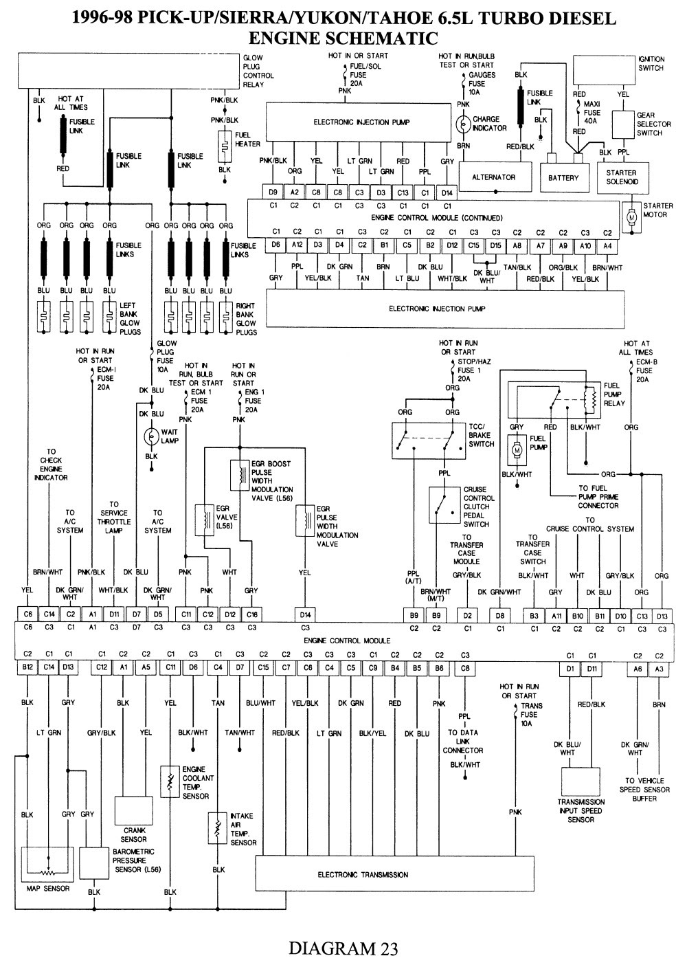 1997 Tahoe Wiring Diagram - Wiring Diagram Single Phase Motor Control -  1994-chevys.yotube-dot-com-ds23.pistadelsole.it | 97 Tahoe Wiring Schematic |  | Wiring Diagram Resource
