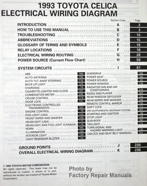 Diagram 1997 Acura 25tl 25 Electrical Wiring Diagrams Ewd Service Shop Repair Manual Full Version Hd Quality Repair Manual Diagramuptony Jodenjoy It