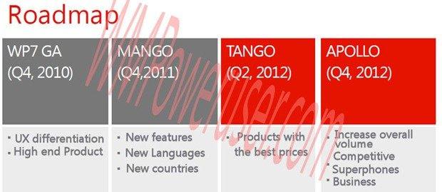 Tango e Apollo devem chegar em 2012 (Foto: WPowerUser.com)