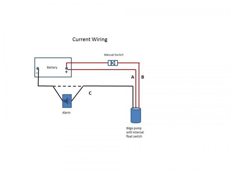 Rule Mate 1100 Wiring Diagram from lh5.googleusercontent.com