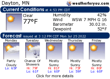 Latest Dayton, Minnesota, weather conditions and forecast
