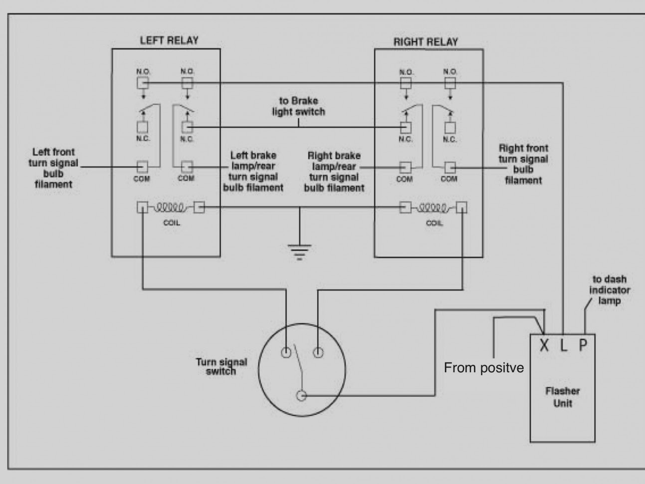 2015 Polaris Ranger Wiring Diagram Wiring Diagram Frankmotors Es