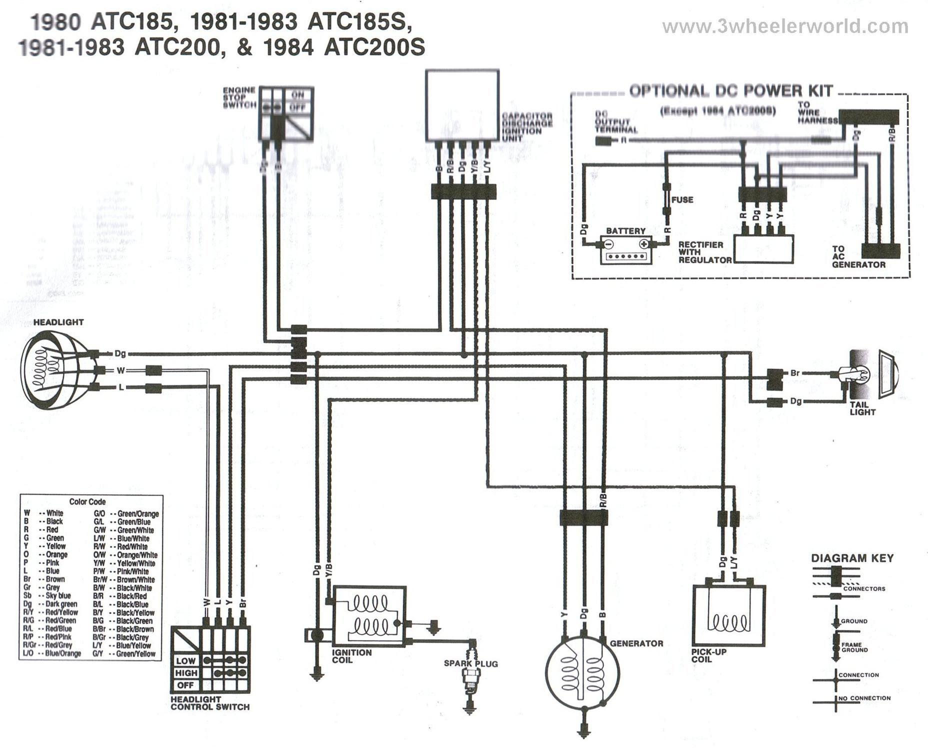 1988 Honda 200 Wiring Diagram 2002 Zx6 Fuse Box Bullet Squier Nescafe Cappu Jeanjaures37 Fr
