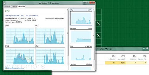 Windows 8 Advanced Task Manager