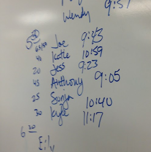 CrossFit 1-15-13