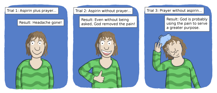 Headache: Aspirin vs. Prayer.
