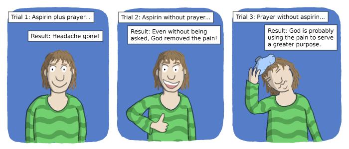 Headache: Aspirin vs. Prayer.
