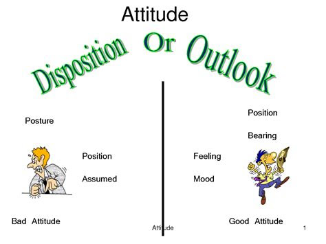 Quotes About Negative Attitudes At Work