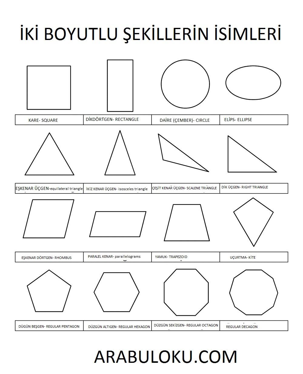 Iki Boyutlu Geometrik şekillerin Isimleri Arabulokucom