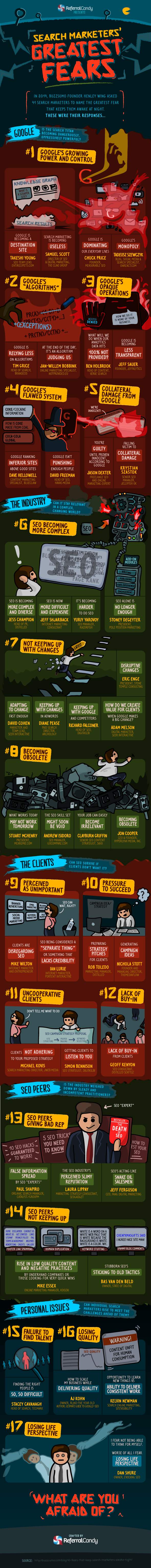 #Infographic: Search Marketers' Greatest Fears - #SEO #marketing