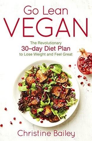 my 5 favorite vegan weight loss plans  vegan meal plan to