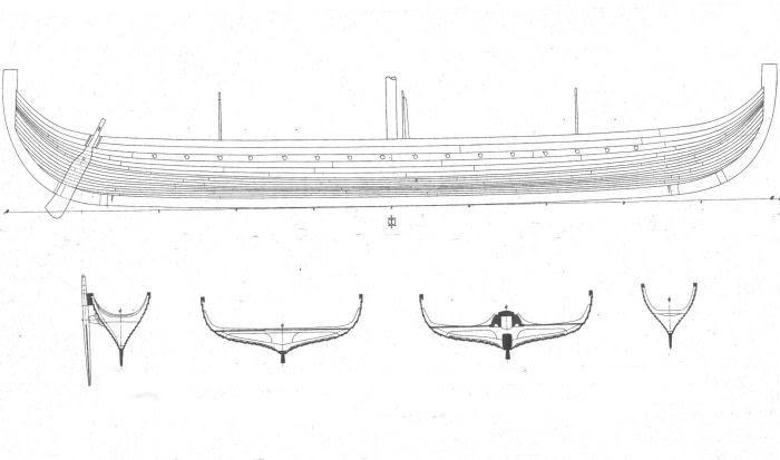 Buy Free model viking boat plans | Boat Plan