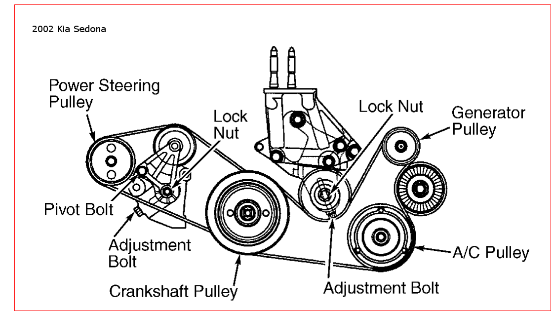 Diagram  Engine Wiring Harness Diagram 03 Kia Rio Full