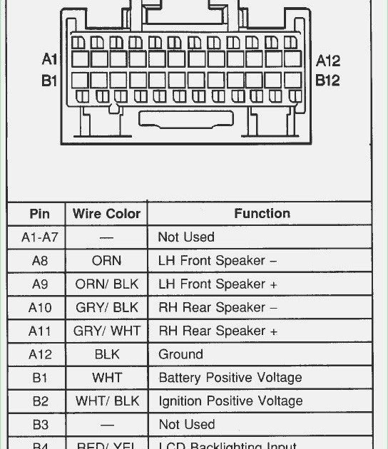 2010 Dodge Ram 1500 Stereo Wiring Diagram