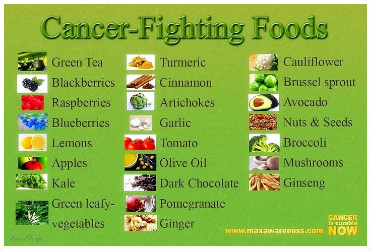 Useful Information on Foods That Fight Prostate Cancer